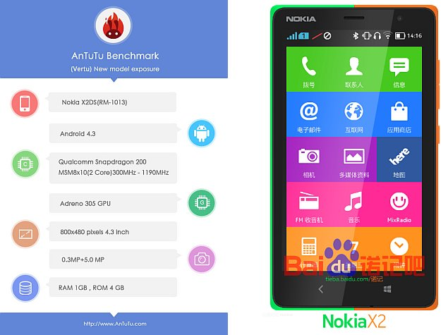 The Featuer of The Nokia Phone Nokia X2DS  Leaked before Launch